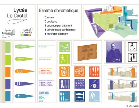 création d'une nouvelle charte graphique et signalétique proposée par A4 Designers dans le cadre d'un concours lancé par le Conseil Régional de Bourgogne pour le Lycée du Castel à Dijon